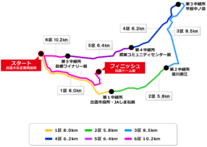 2019 10 13 23h30 04 300x214 - 区間エントリー決定【2019:第31回出雲駅伝】日程:コース:選手